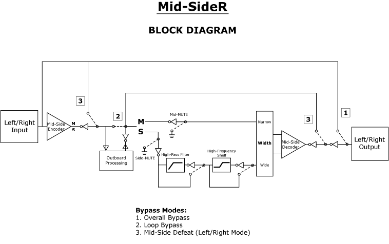 Mid-SideR-BlockDiagram